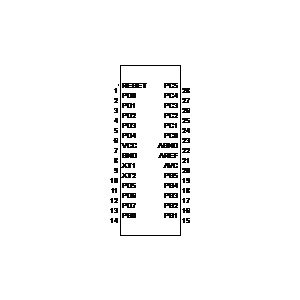 Memory, Epromn, RAM, CPU
